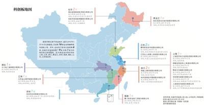 科创板地图   据新京报记者不完全统计,截至2019年3月19日记者截稿